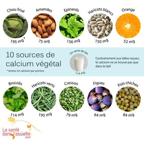 5 alternatives au lait pour faire le plein de calcium.png